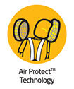 Safest car seat in australia with AirProtect technology